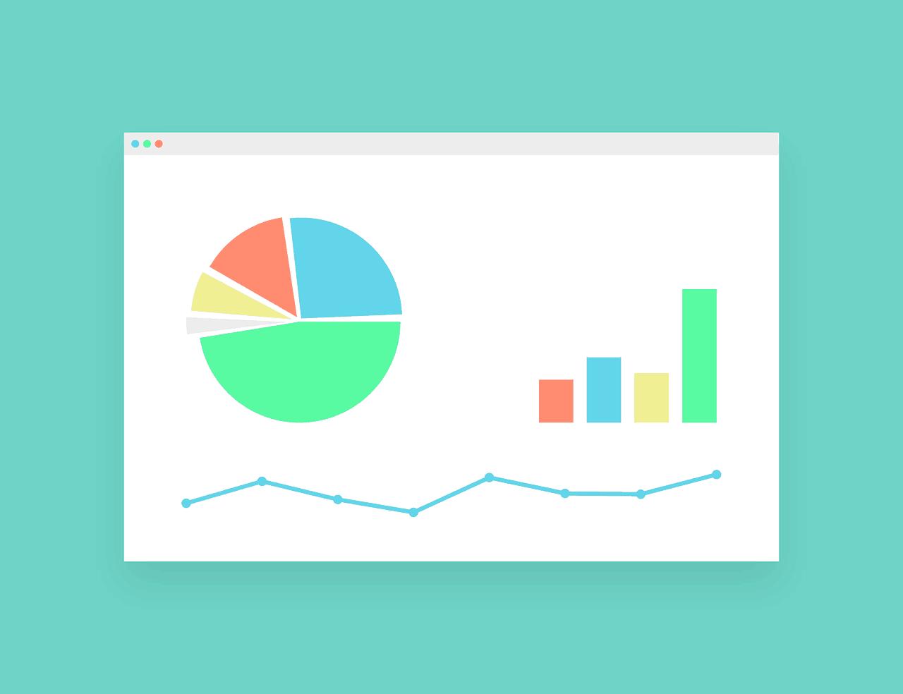 website conversie statistieken