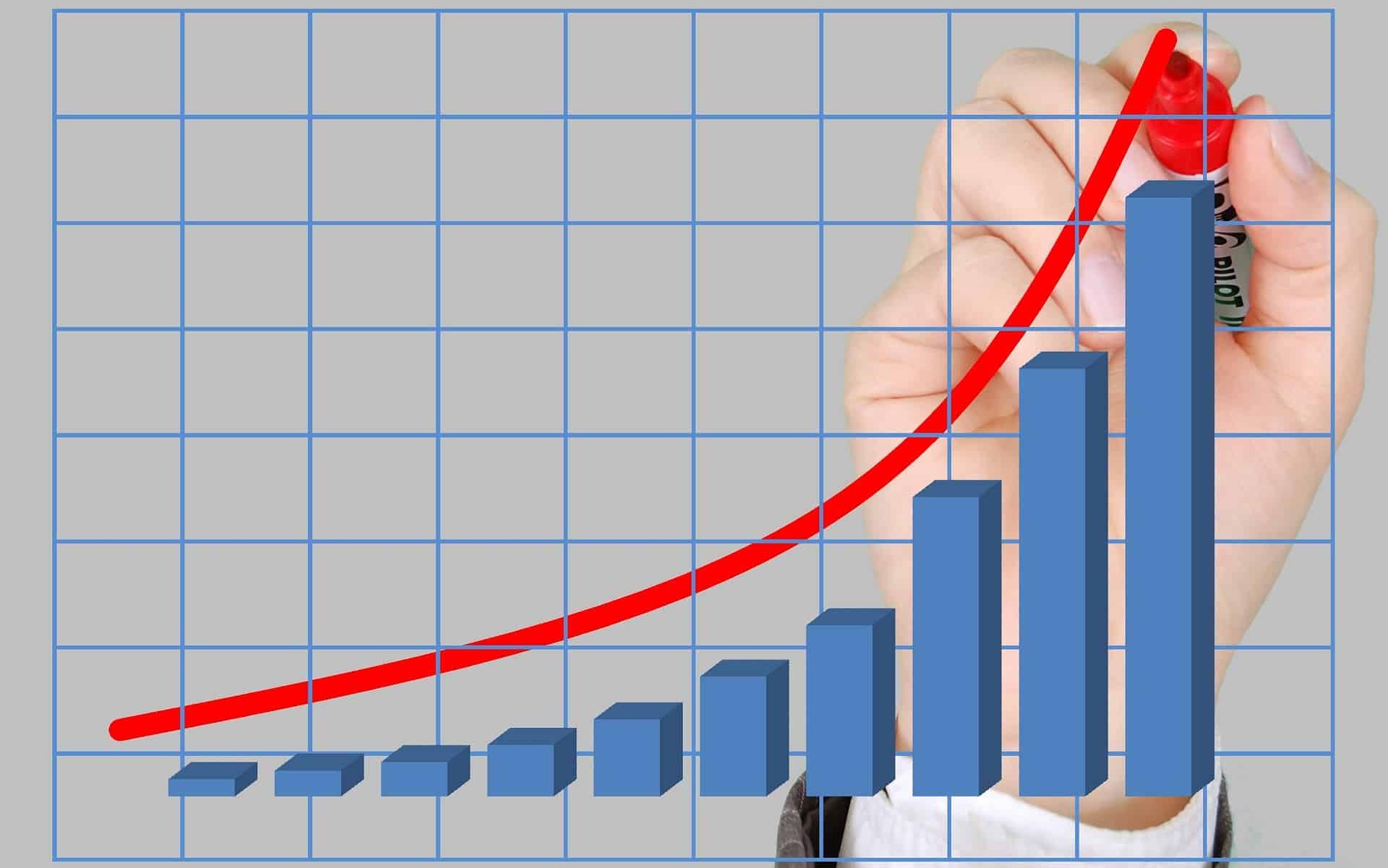 Meer winst met conversie optimalisatie (CRO)